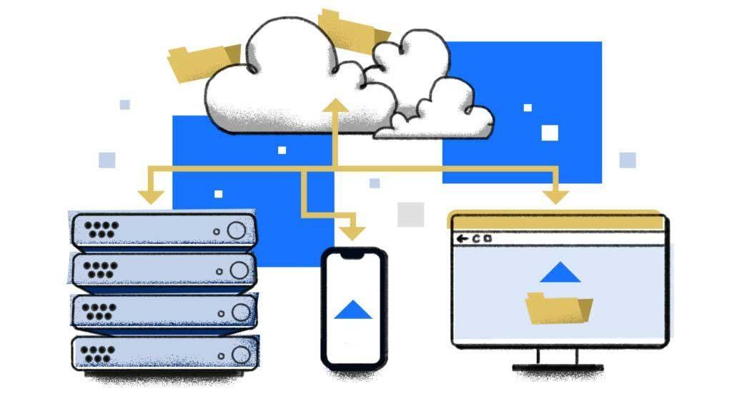 Φιλοξενία Ιστοσελίδων: Site Backup