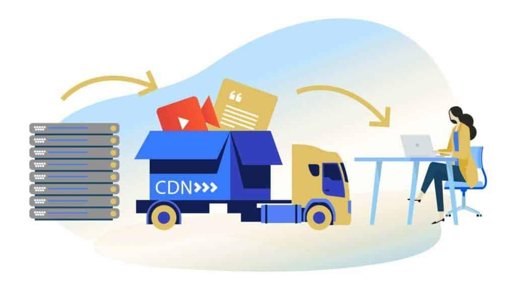 Βελτιστοποίηση Ιστοσελίδων: CDN
