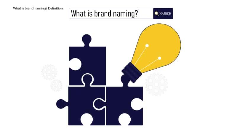 brand naming definition